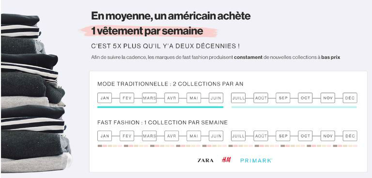 slow fashion infographie